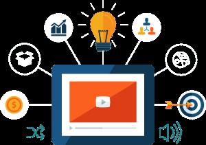 Interactive Presentations & Messaging